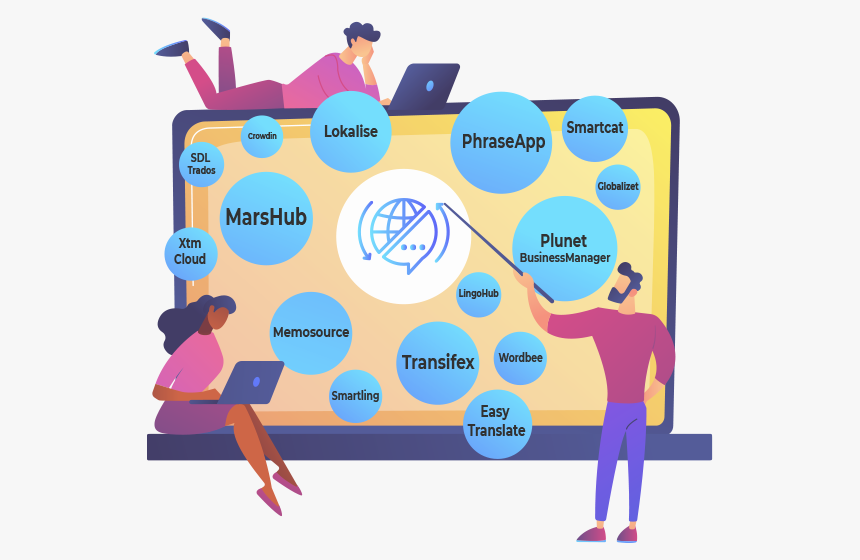 best translation management software tools marshub